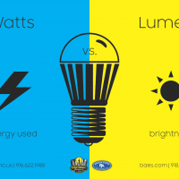 Watts vs. Lumens